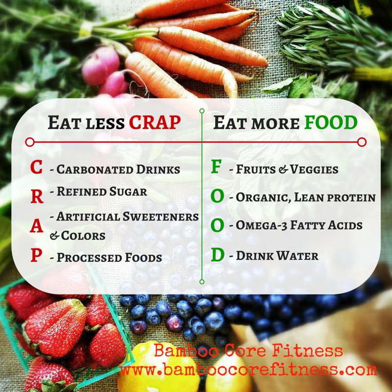 Eat Less Crap Eat More Food